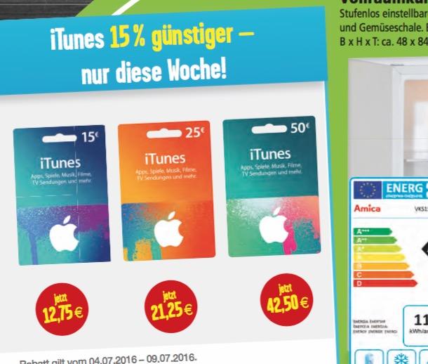 iTunes Marktkauf