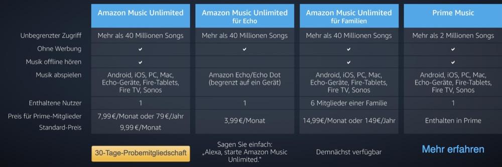Amazon Music Unlimited Preise