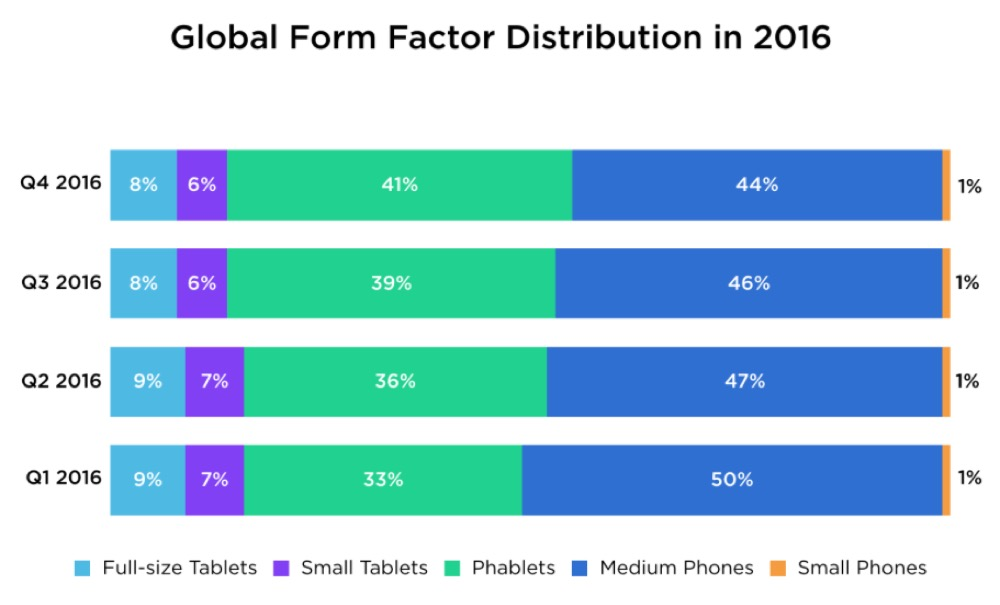 Yahoo Flurry Analytics 2