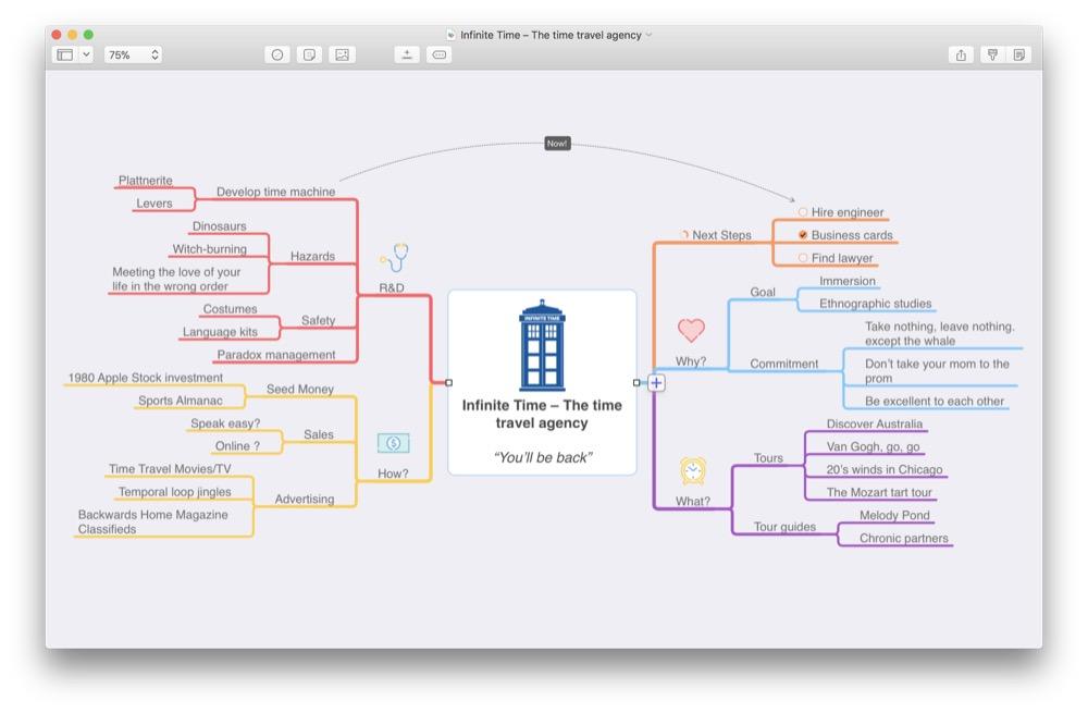 MindNode 5 macOS