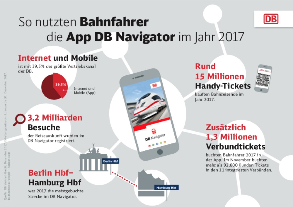 DB Navigator 2017