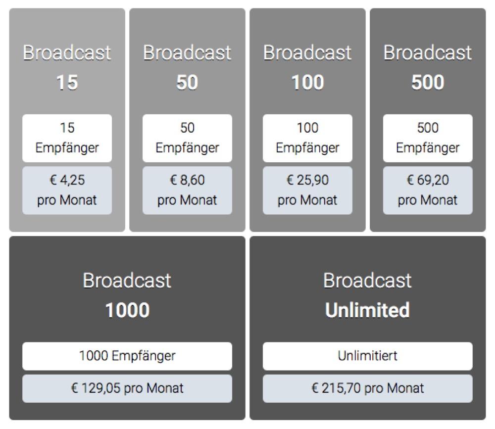 Threema Broadcast Preise