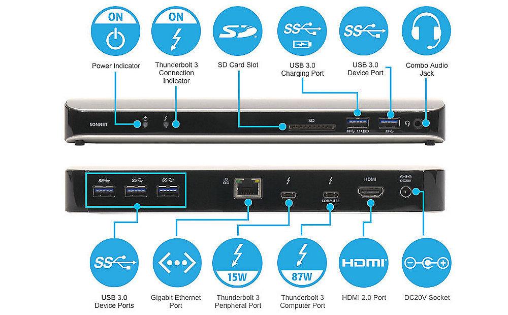sonnet Echo 11 Thunderbolt 3 Dock ports