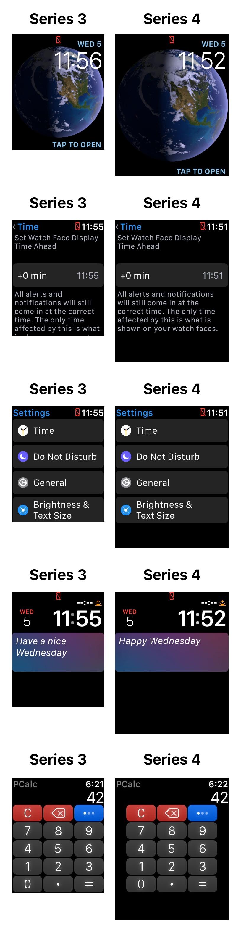 Apple Watch Series 4 Aufloesung