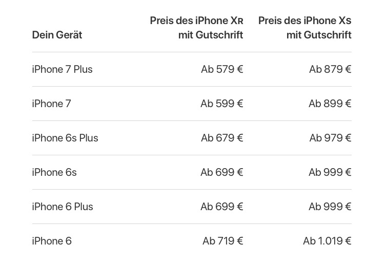 iphone xr ab 579 euro lohnt sich apples upgrade programm. Black Bedroom Furniture Sets. Home Design Ideas
