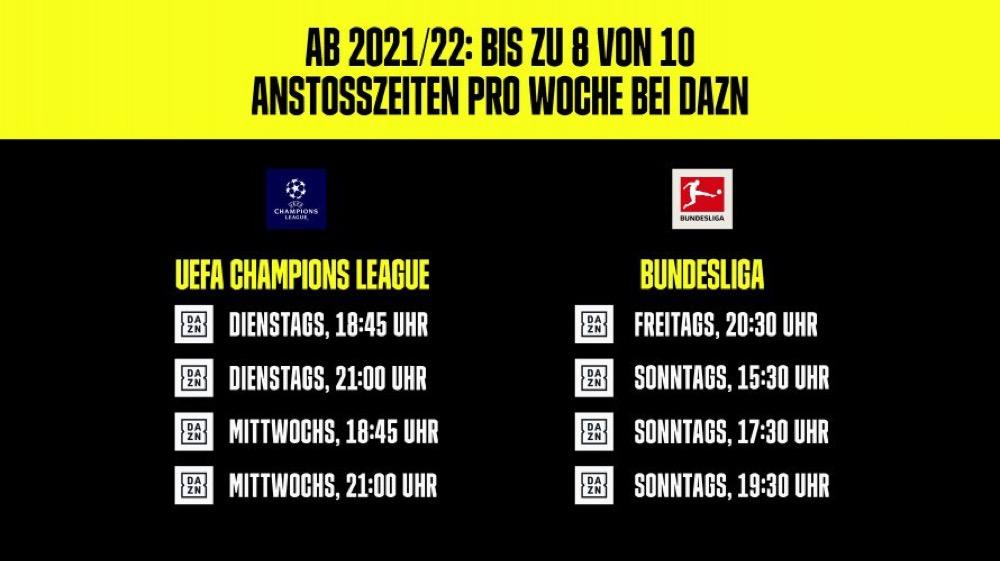 Cl 2021 Spiele